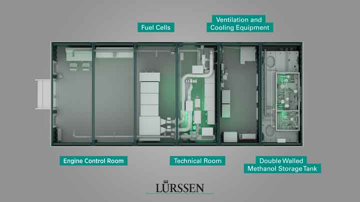 First-Ever Fuel Cell Powered Superyacht Coming From Lürssen